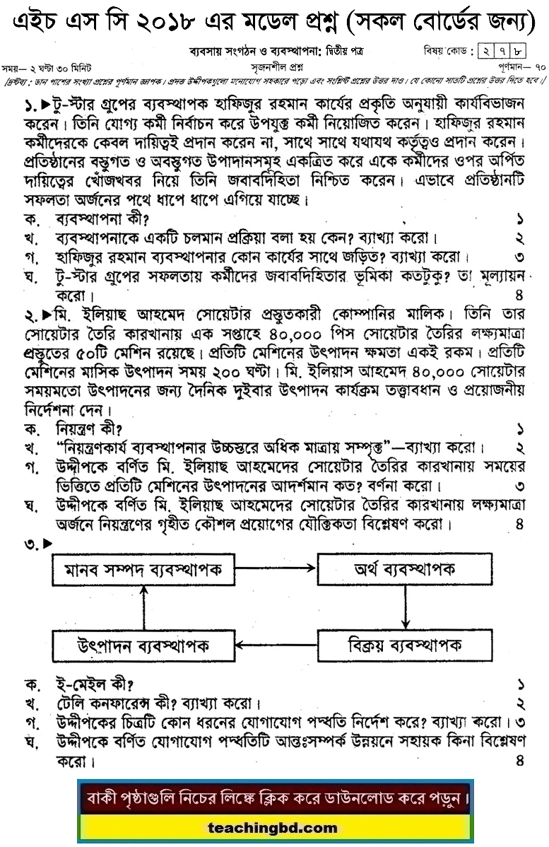 HSC B Organization & Management 2nd Paper Suggestion and Question Patterns 2018-7